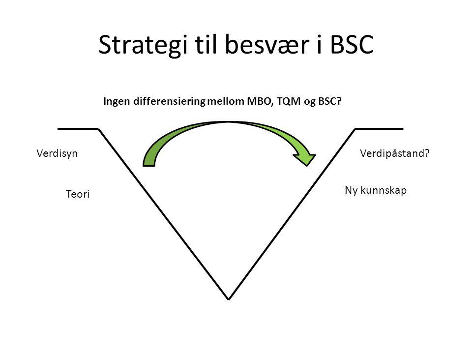 Strategi til besvær i BSC Ingen differensiering mellom MBO, TQM og BSC.