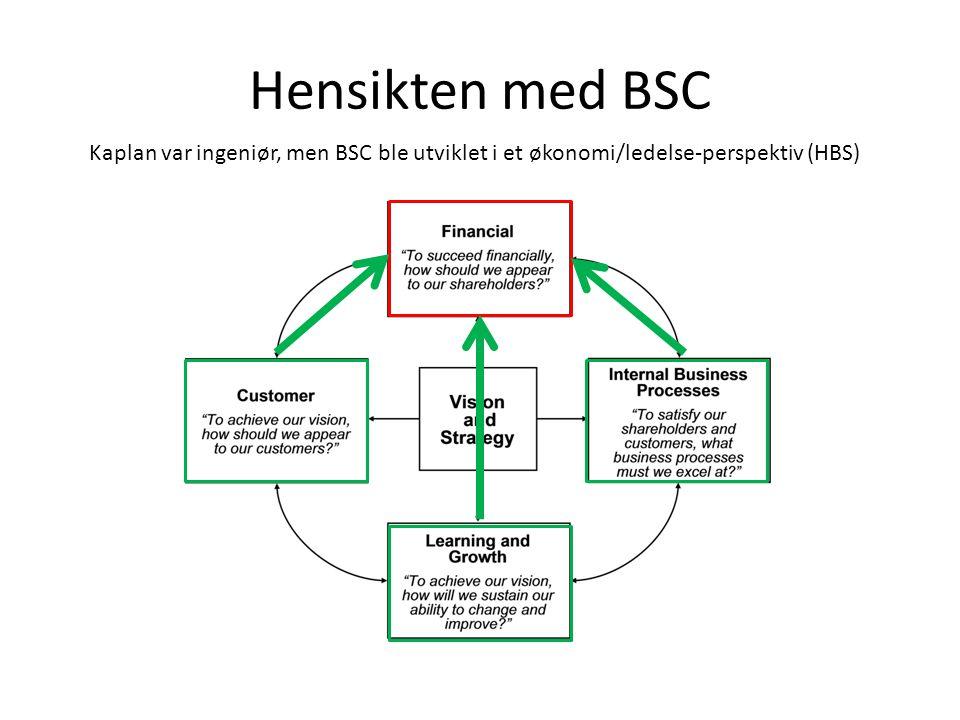 Hensikten med BSC Kaplan var ingeniør, men BSC ble utviklet i et økonomi/ledelse-perspektiv (HBS)