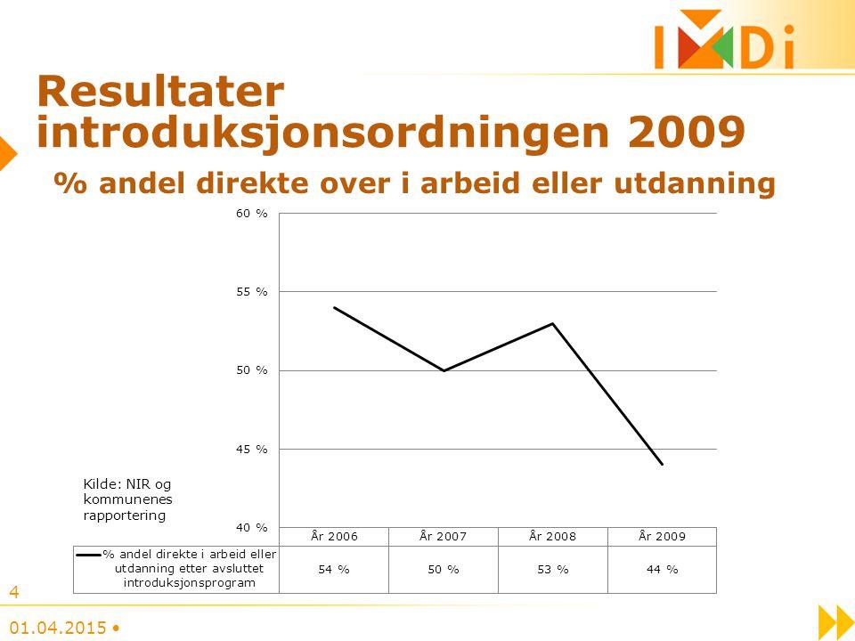 Resultater introduksjonsordningen 2009 01.04.2015 4 % andel direkte over i arbeid eller utdanning