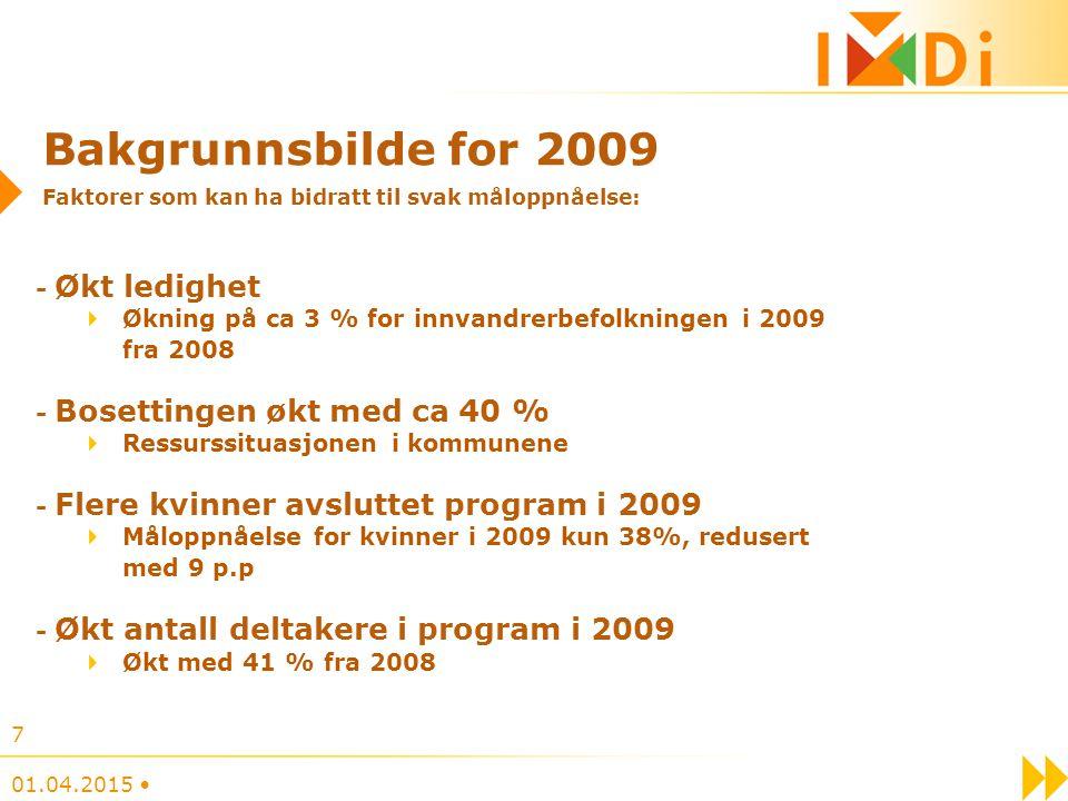 Bakgrunnsbilde for 2009 Faktorer som kan ha bidratt til svak måloppnåelse: - Økt ledighet Økning på ca 3 % for innvandrerbefolkningen i 2009 fra 2008