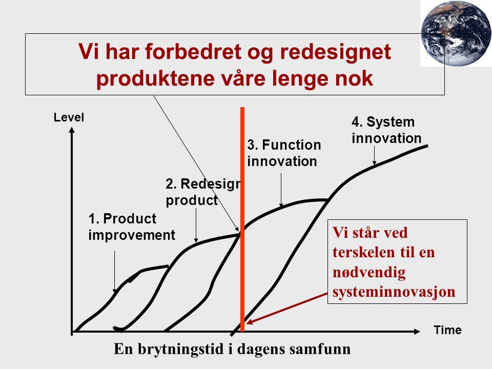 Vi har forbedret og redesignet produktene våre lenge nok Level Time 1. Product improvement 2. Redesign product 3. Function innovation 4. System innova