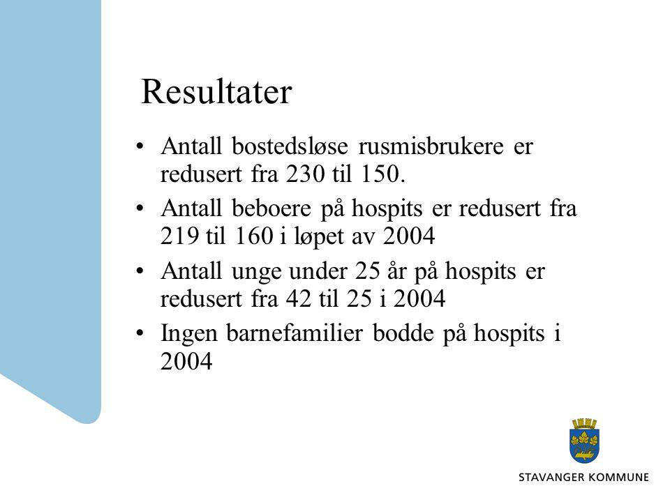 Resultater Antall bostedsløse rusmisbrukere er redusert fra 230 til 150. Antall beboere på hospits er redusert fra 219 til 160 i løpet av 2004 Antall