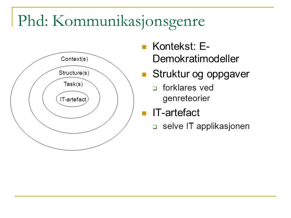 Phd: Kommunikasjonsgenre Kontekst: E- Demokratimodeller Struktur og oppgaver  forklares ved genreteorier IT-artefact  selve IT applikasjonen Task(s) IT-artefact Structure(s) Context(s)