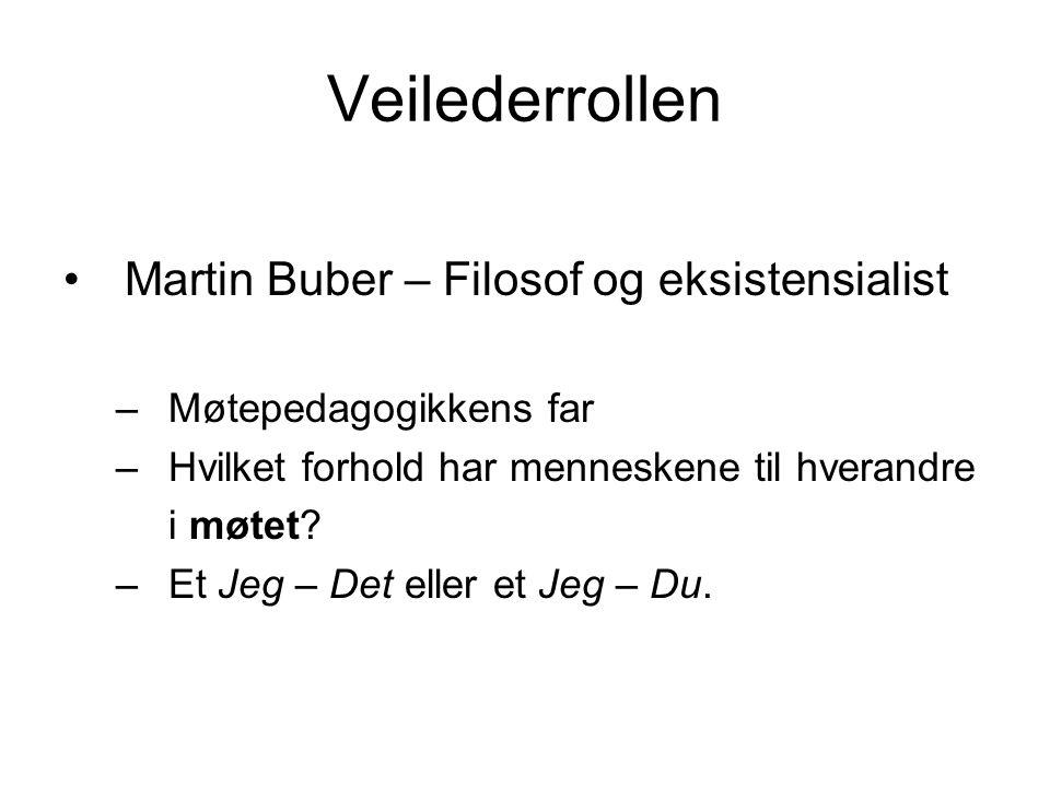 Veilederrollen Martin Buber – Filosof og eksistensialist –Møtepedagogikkens far –Hvilket forhold har menneskene til hverandre i møtet? –Et Jeg – Det e