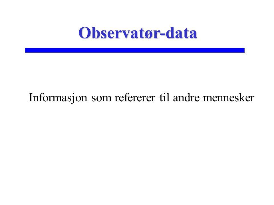 Informasjon som refererer til andre mennesker Observatør-data