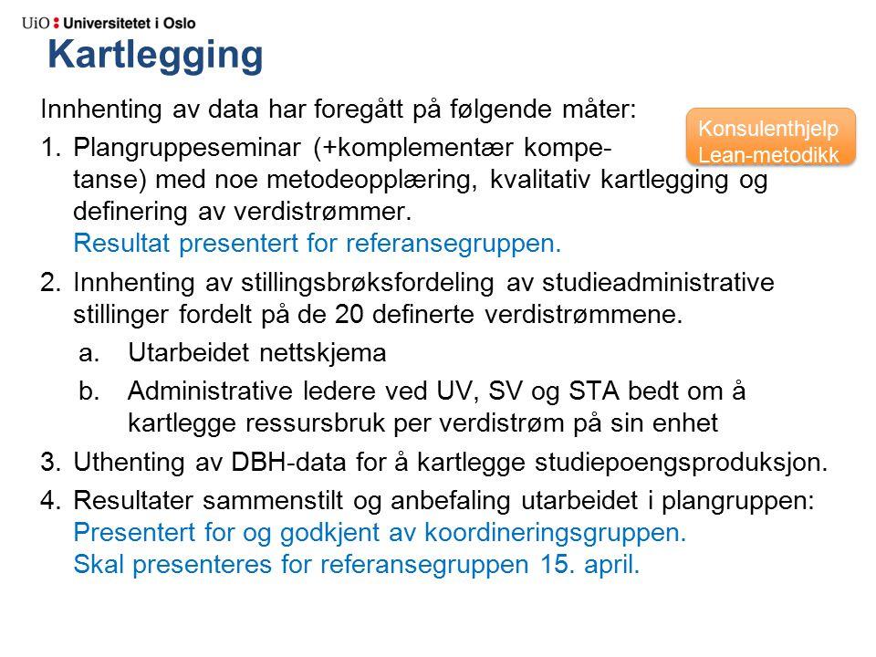 Kartlegging Innhenting av data har foregått på følgende måter: 1.Plangruppeseminar (+komplementær kompe- tanse) med noe metodeopplæring, kvalitativ kartlegging og definering av verdistrømmer.