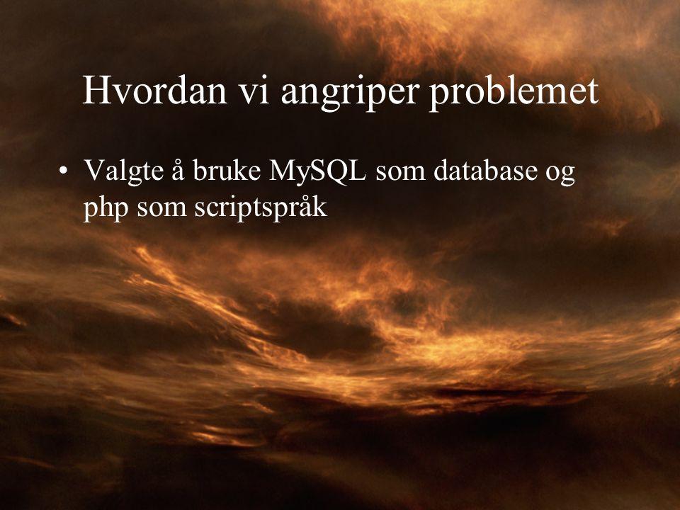 Hvordan vi angriper problemet Valgte å bruke MySQL som database og php som scriptspråk