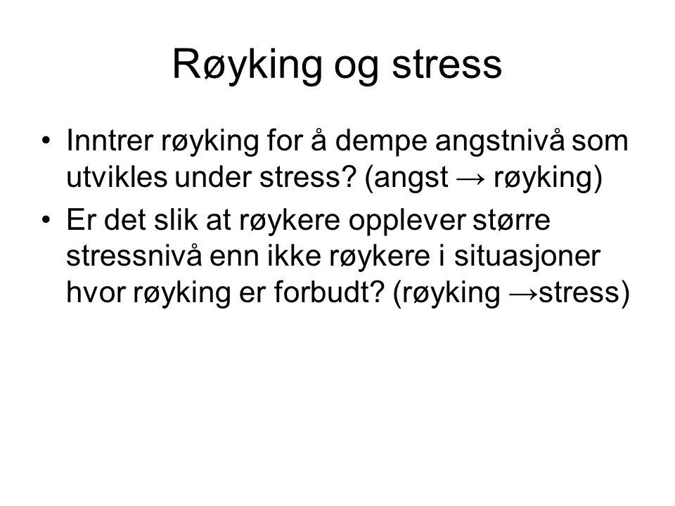 Røyking og stress Inntrer røyking for å dempe angstnivå som utvikles under stress? (angst → røyking) Er det slik at røykere opplever større stressnivå