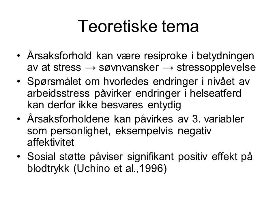 Teoretiske tema Årsaksforhold kan være resiproke i betydningen av at stress → søvnvansker → stressopplevelse Spørsmålet om hvorledes endringer i nivået av arbeidsstress påvirker endringer i helseatferd kan derfor ikke besvares entydig Årsaksforholdene kan påvirkes av 3.
