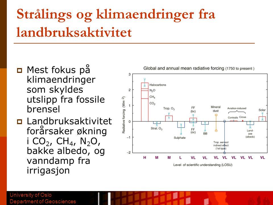 University of Oslo Department of Geosciences Strålings og klimaendringer fra landbruksaktivitet  Mest fokus på klimaendringer som skyldes utslipp fra fossile brensel  Landbruksaktivitet forårsaker økning i CO 2, CH 4, N 2 O, bakke albedo, og vanndamp fra irrigasjon