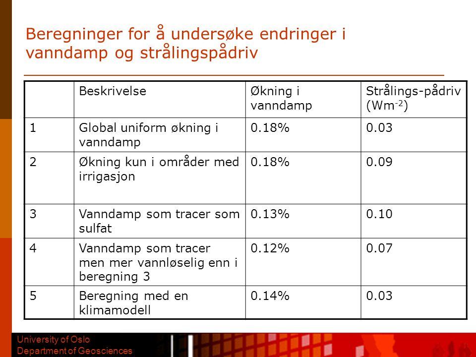 University of Oslo Department of Geosciences BeskrivelseØkning i vanndamp Strålings-pådriv (Wm -2 ) 1Global uniform økning i vanndamp 0.18%0.03 2Økning kun i områder med irrigasjon 0.18%0.09 3Vanndamp som tracer som sulfat 0.13%0.10 4Vanndamp som tracer men mer vannløselig enn i beregning 3 0.12%0.07 5Beregning med en klimamodell 0.14%0.03 Beregninger for å undersøke endringer i vanndamp og strålingspådriv