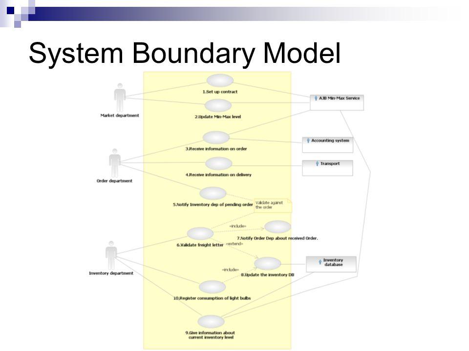System Boundary Model