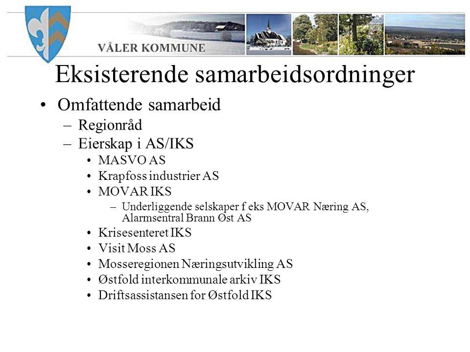 Eksisterende samarbeidsordninger Omfattende samarbeid –Regionråd –Eierskap i AS/IKS MASVO AS Krapfoss industrier AS MOVAR IKS –Underliggende selskaper