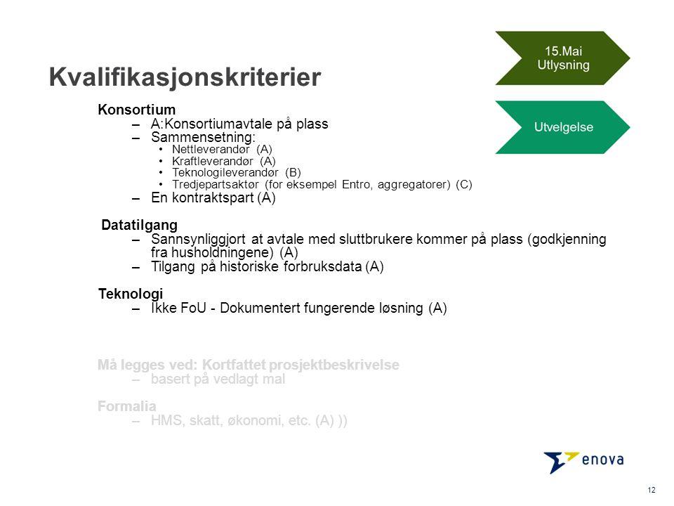 Kvalifikasjonskriterier Konsortium –A:Konsortiumavtale på plass –Sammensetning: Nettleverandør (A) Kraftleverandør (A) Teknologileverandør (B) Tredjep