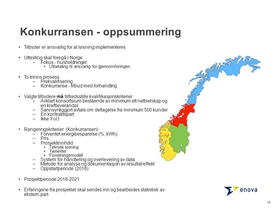 Konkurransen - oppsummering Tilbyder er ansvarlig for at løsning implementeres Uttesting skal foregå i Norge –Fokus - husholdninger Utbetaling til ans