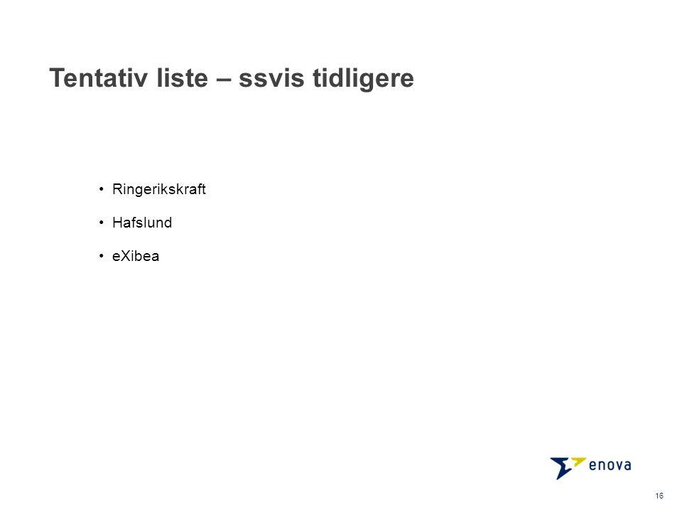 Tentativ liste – ssvis tidligere Ringerikskraft Hafslund eXibea 16