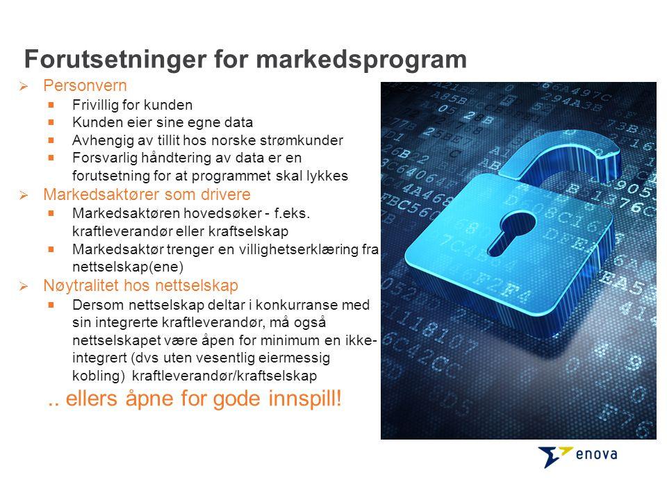 Forutsetninger for markedsprogram  Personvern ■ Frivillig for kunden ■ Kunden eier sine egne data ■ Avhengig av tillit hos norske strømkunder ■ Forsv