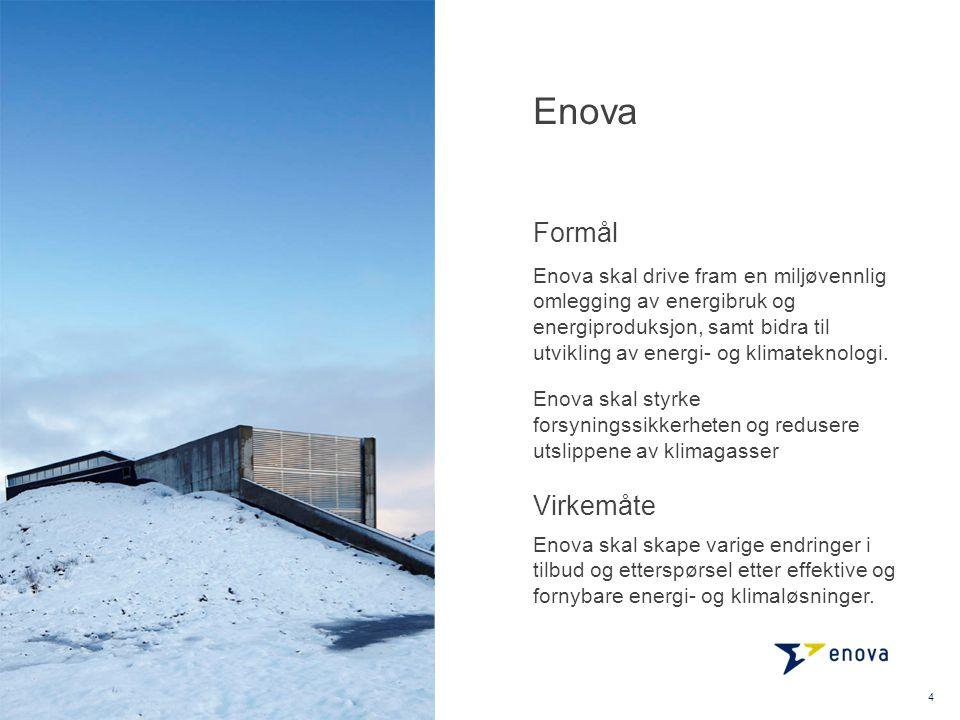4 Enova skal drive fram en miljøvennlig omlegging av energibruk og energiproduksjon, samt bidra til utvikling av energi- og klimateknologi. Enova skal