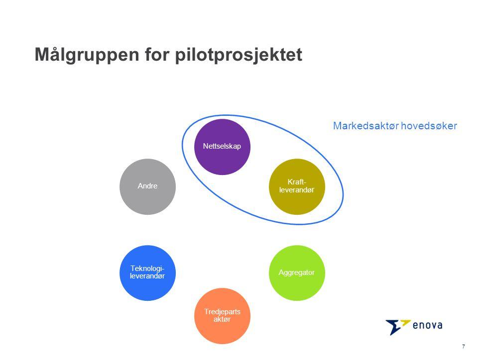 Målgruppen for pilotprosjektet 7 Nettselskap Kraft- leverandø r Aggregator Tredjeparts aktør Teknologi- leverandør Andre Markedsaktør hovedsøker