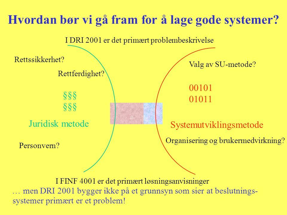 Hvordan bør vi gå fram for å lage gode systemer? §§§ Juridisk metode 00101 01011 Systemutviklingsmetode I DRI 2001 er det primært problembeskrivelse I