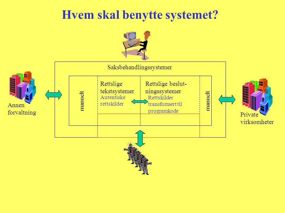 Hvem skal benytte systemet? Rettslige tekstsystemer Rettslige beslut- ningssystemer Autentiske rettskilder Rettskilder transformert til programkode ma