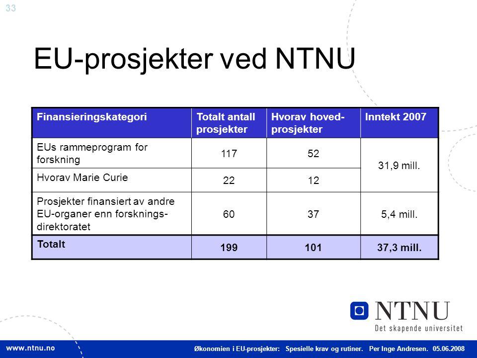 33 EU-prosjekter ved NTNU Økonomien i EU-prosjekter: Spesielle krav og rutiner. Per Inge Andresen. 05.06.2008 FinansieringskategoriTotalt antall prosj