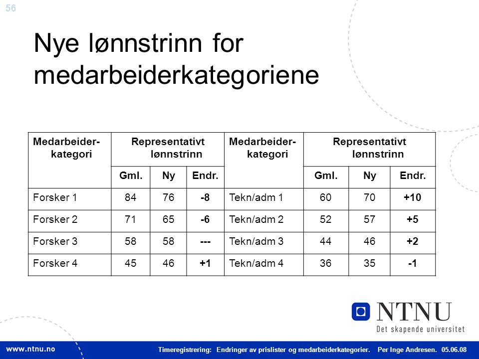 56 Nye lønnstrinn for medarbeiderkategoriene Medarbeider- kategori Representativt lønnstrinn Medarbeider- kategori Representativt lønnstrinn Gml.NyEnd