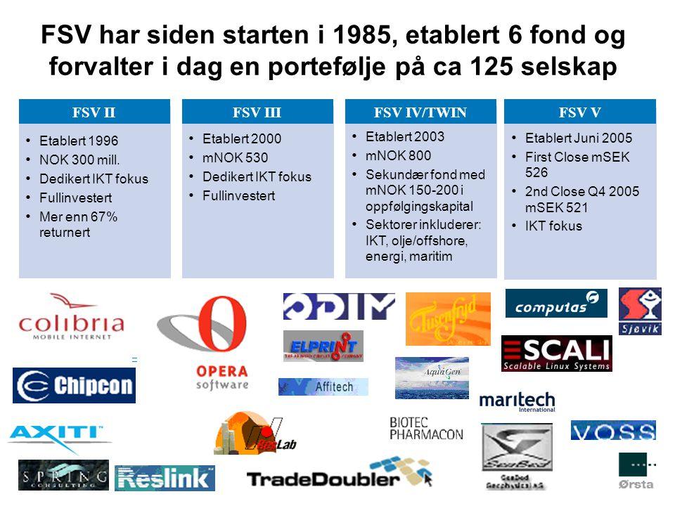 FSV har siden starten i 1985, etablert 6 fond og forvalter i dag en portefølje på ca 125 selskap Etablert Juni 2005 First Close mSEK 526 2nd Close Q4