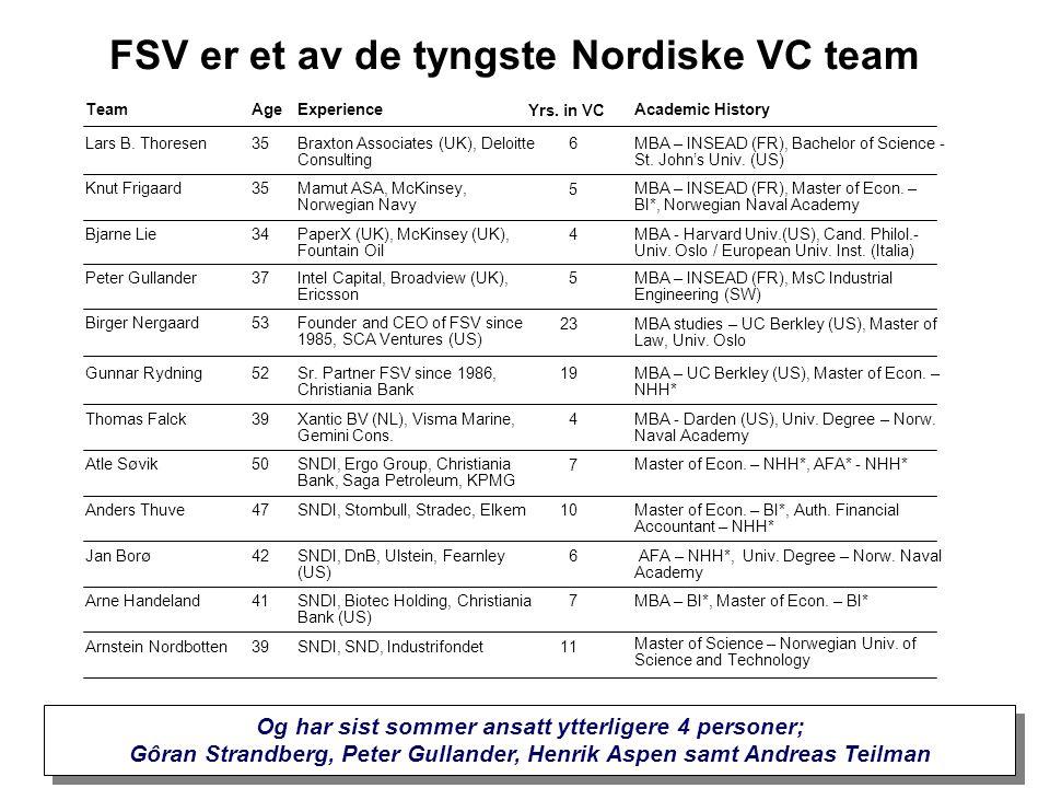 Four Seasons Venture er en av iniativtagerne til Nordic Venture Network –Nordic Venture Network (NVN) ble etablert i 1999 som et resultat av et initativ fra de ledende venture capital selskapene i Norden –NVN er et uformelt forum med tanke på å utvikle samarbeidet (nyinvesteringer, porteføljeselskaper) samt å gjøre venture capital bransjen i Norden mer synlig (fund raising, marketing) –NVN omfatter idag 13 medlemmer som tilsammen har 2,5 milliarder EURO under forvaltning, 100 ansatte og 250 porteføljeselskaper