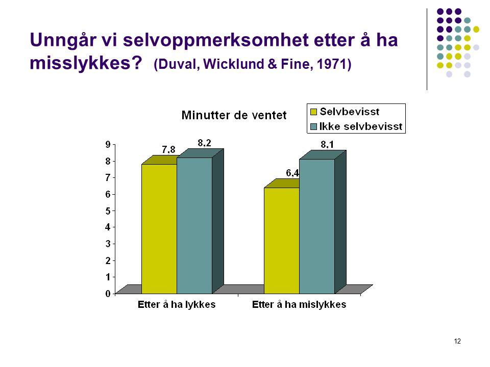 12 Unngår vi selvoppmerksomhet etter å ha misslykkes? (Duval, Wicklund & Fine, 1971)