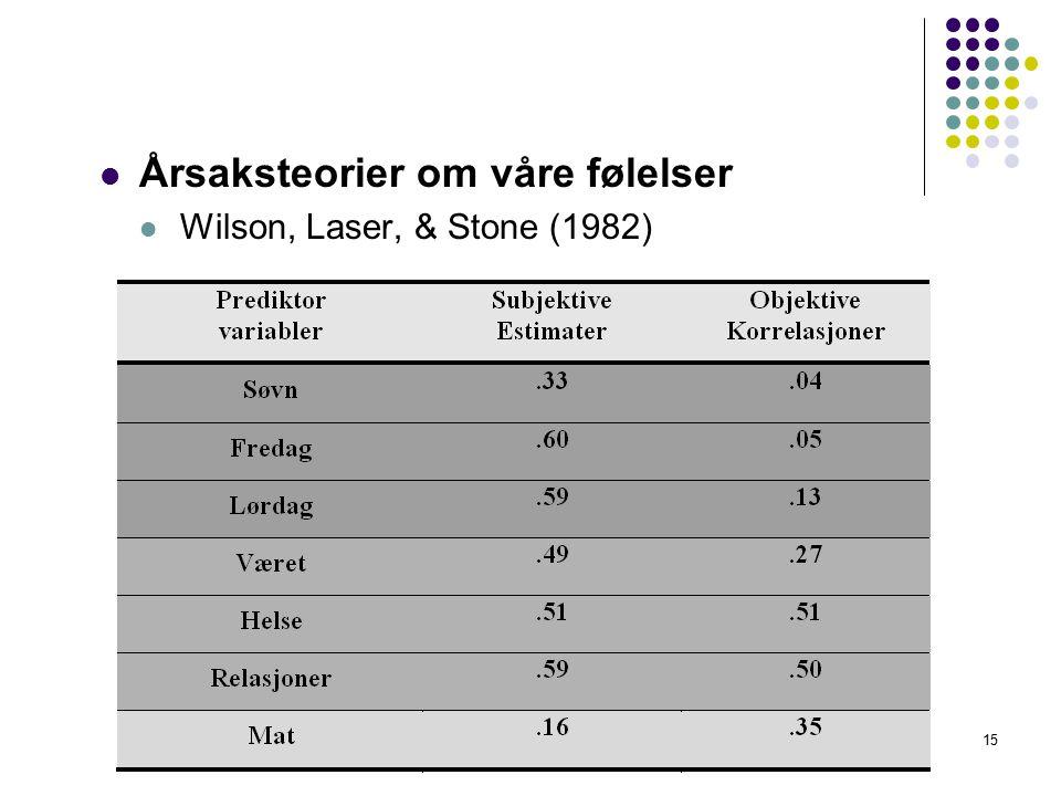 15 Årsaksteorier om våre følelser Wilson, Laser, & Stone (1982)