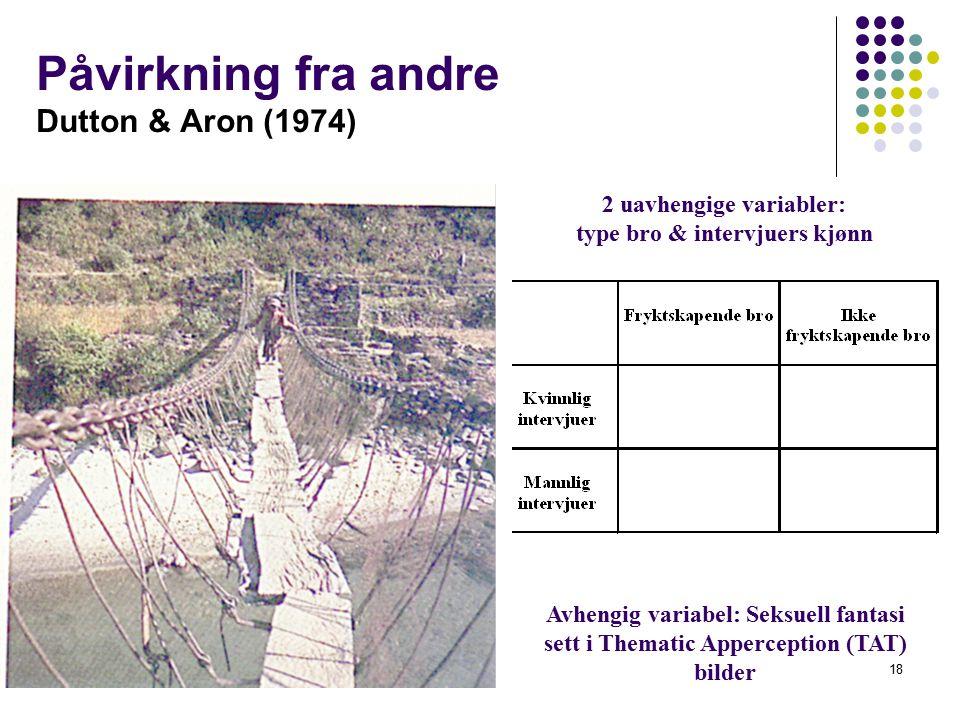 18 Påvirkning fra andre Dutton & Aron (1974) Avhengig variabel: Seksuell fantasi sett i Thematic Apperception (TAT) bilder 2 uavhengige variabler: typ