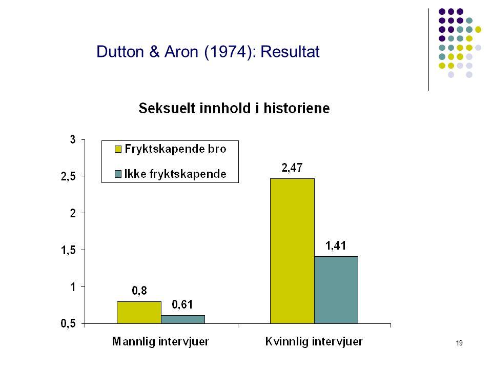 19 Dutton & Aron (1974): Resultat