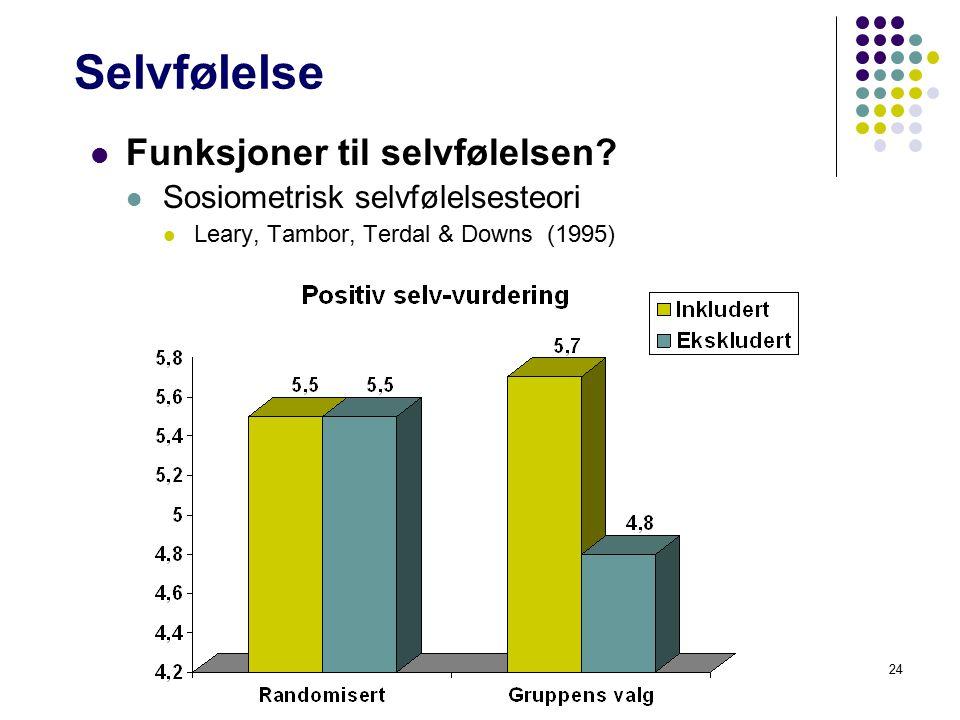 24 Selvfølelse Funksjoner til selvfølelsen? Sosiometrisk selvfølelsesteori Leary, Tambor, Terdal & Downs (1995)