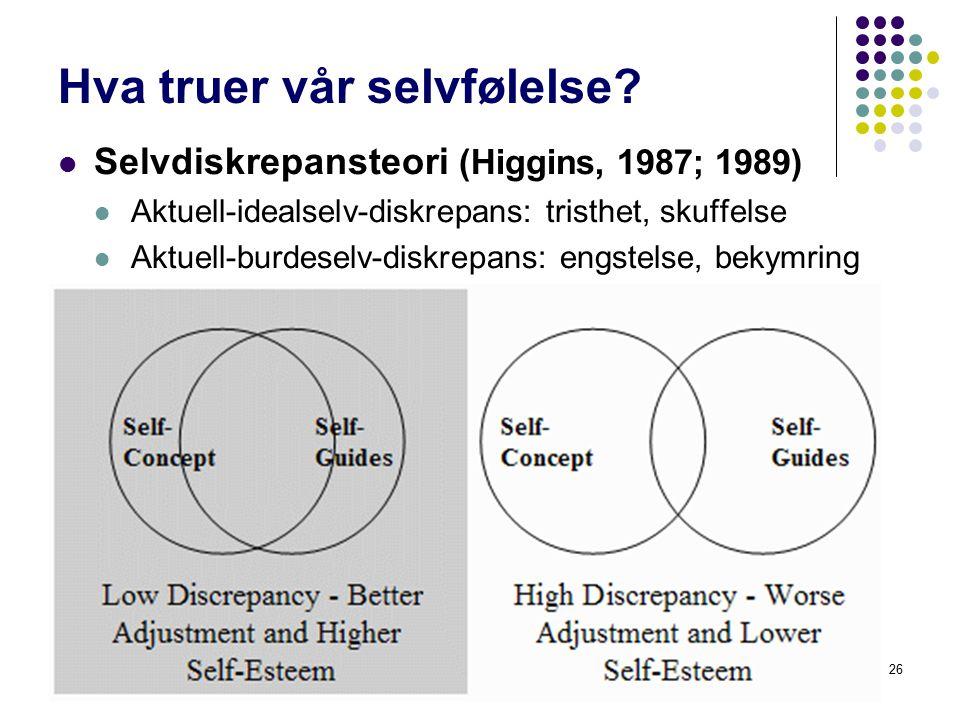26 Hva truer vår selvfølelse? Selvdiskrepansteori (Higgins, 1987; 1989) Aktuell-idealselv-diskrepans: tristhet, skuffelse Aktuell-burdeselv-diskrepans