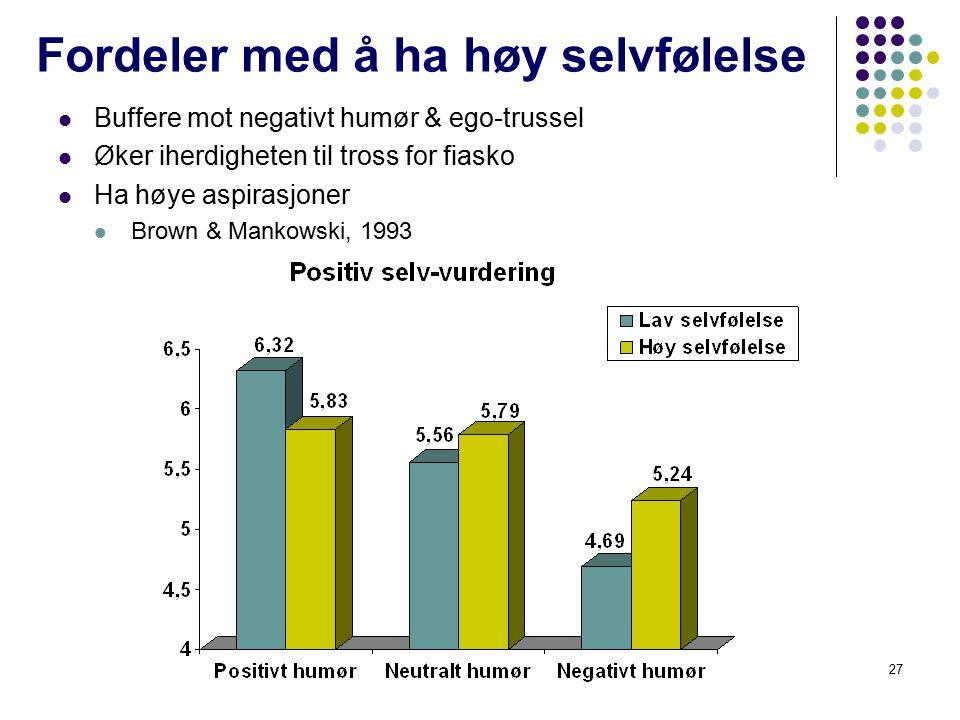 27 Buffere mot negativt humør & ego-trussel Øker iherdigheten til tross for fiasko Ha høye aspirasjoner Brown & Mankowski, 1993 Fordeler med å ha høy