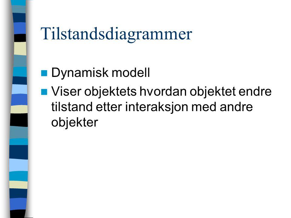 Tilstandsdiagrammer Dynamisk modell Viser objektets hvordan objektet endre tilstand etter interaksjon med andre objekter