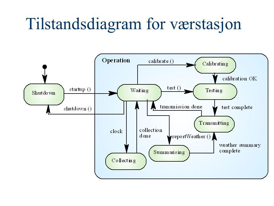 Tilstandsdiagram for værstasjon