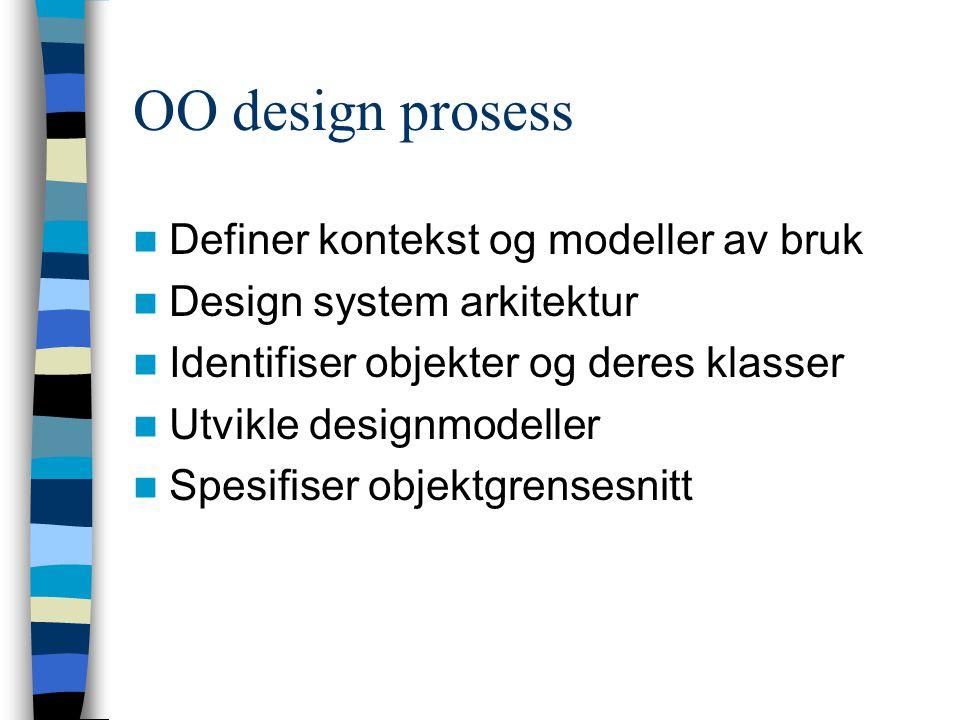 OO design prosess Definer kontekst og modeller av bruk Design system arkitektur Identifiser objekter og deres klasser Utvikle designmodeller Spesifise