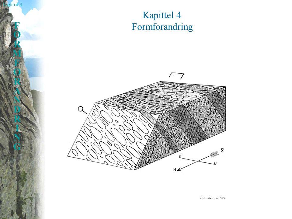 Kapittel 4 FORMFORANDRINGFORMFORANDRING Formforandring Hans Reusch, 1888