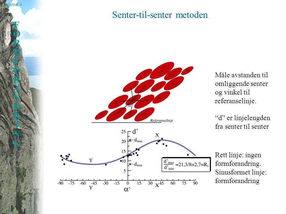 Kapittel 4 FORMFORANDRINGFORMFORANDRING Senter-til-senter metoden d er linjelengden fra senter til senter Måle avstanden til omliggende senter og vinkel til referanselinje.