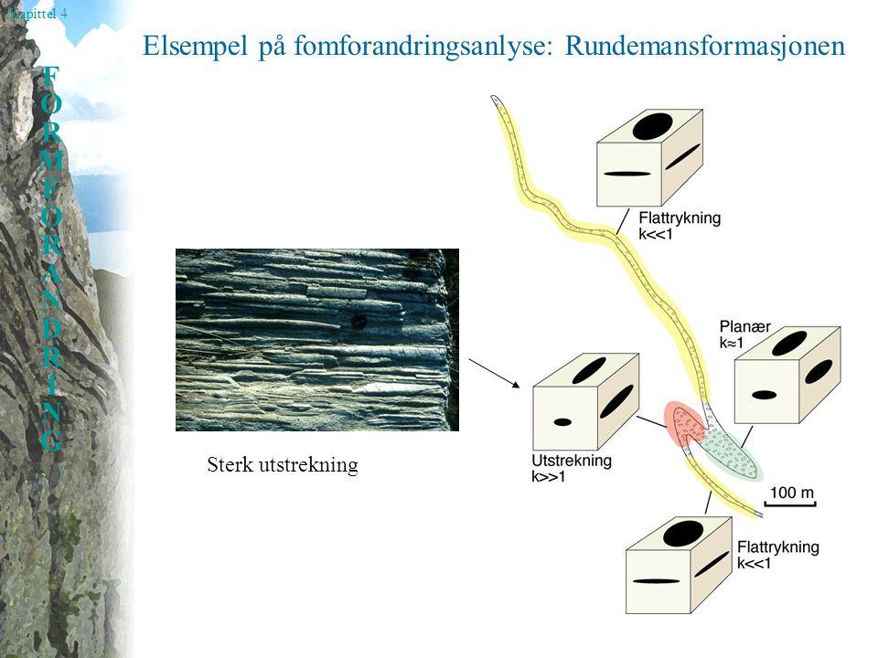Kapittel 4 FORMFORANDRINGFORMFORANDRING Elsempel på fomforandringsanlyse: Rundemansformasjonen Sterk utstrekning