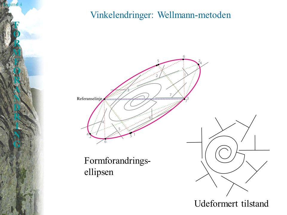 Kapittel 4 FORMFORANDRINGFORMFORANDRING Vinkelendringer: Wellmann-metoden Udeformert tilstand Formforandrings- ellipsen
