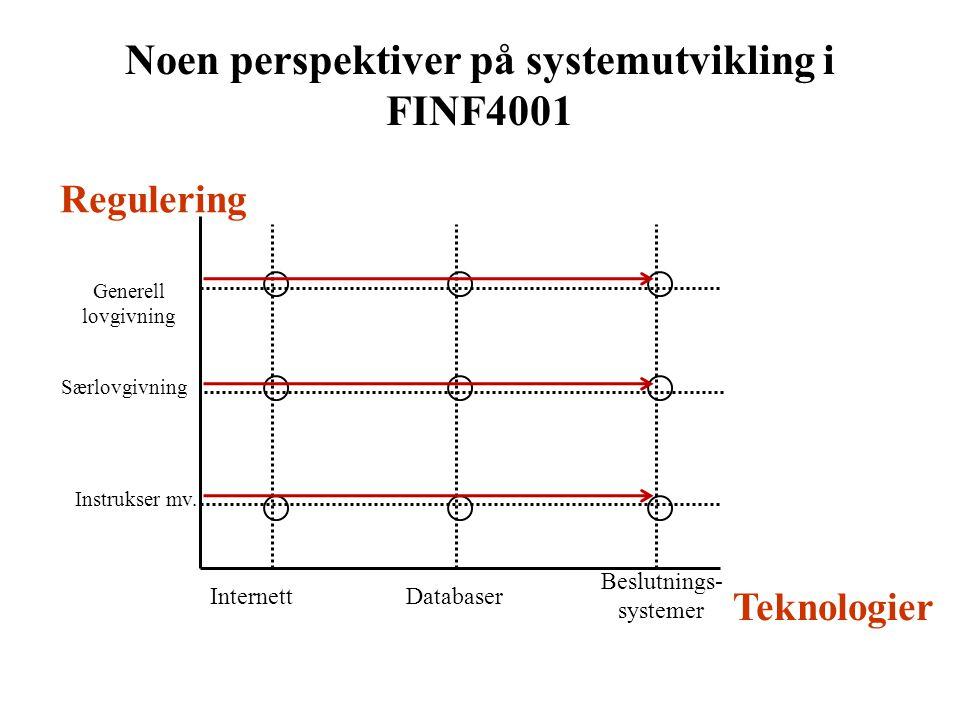 Noen perspektiver på systemutvikling i FINF4001 Instrukser mv.