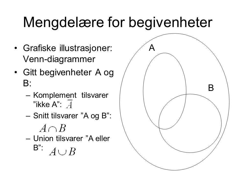 Mengdelære for begivenheter Grafiske illustrasjoner: Venn-diagrammer Gitt begivenheter A og B: –Komplement tilsvarer ikke A : –Snitt tilsvarer A og B : –Union tilsvarer A eller B : A B