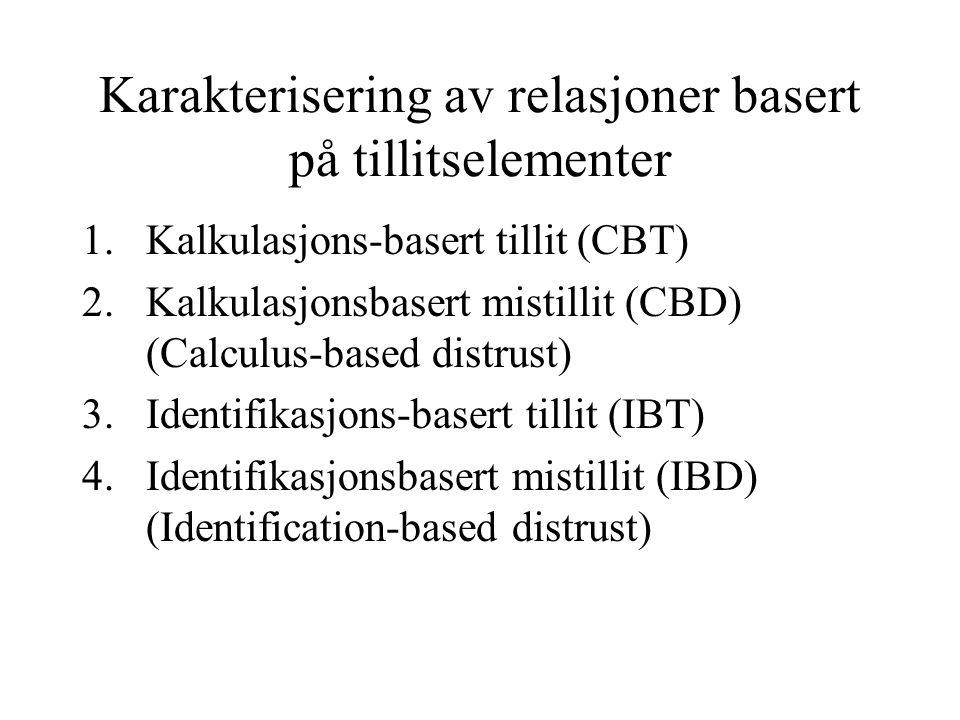 Karakterisering av relasjoner basert på tillitselementer 1.Kalkulasjons-basert tillit (CBT) 2.Kalkulasjonsbasert mistillit (CBD) (Calculus-based distr