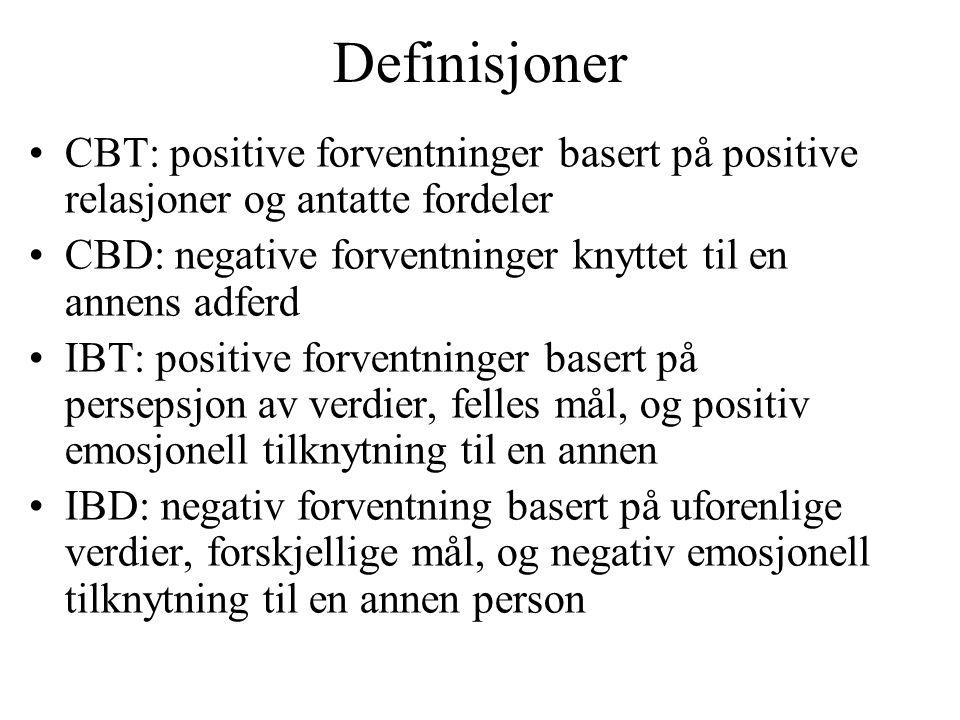 Definisjoner CBT: positive forventninger basert på positive relasjoner og antatte fordeler CBD: negative forventninger knyttet til en annens adferd IB