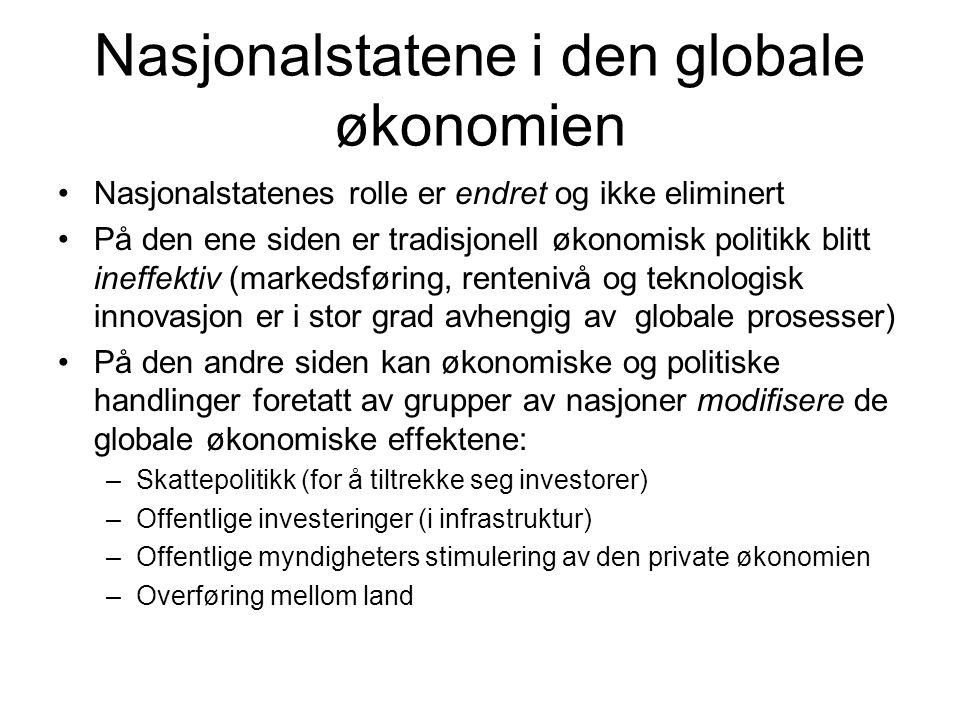 Nasjonalstatene i den globale økonomien Nasjonalstatenes rolle er endret og ikke eliminert På den ene siden er tradisjonell økonomisk politikk blitt ineffektiv (markedsføring, rentenivå og teknologisk innovasjon er i stor grad avhengig av globale prosesser) På den andre siden kan økonomiske og politiske handlinger foretatt av grupper av nasjoner modifisere de globale økonomiske effektene: –Skattepolitikk (for å tiltrekke seg investorer) –Offentlige investeringer (i infrastruktur) –Offentlige myndigheters stimulering av den private økonomien –Overføring mellom land