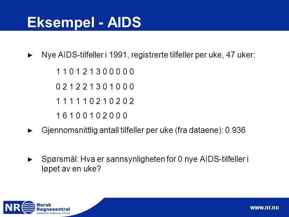 www.nr.no Eksempel - AIDS ► Nye AIDS-tilfeller i 1991, registrerte tilfeller per uke, 47 uker: 1 1 0 1 2 1 3 0 0 0 0 0 0 2 1 2 2 1 3 0 1 0 0 0 1 1 1 1