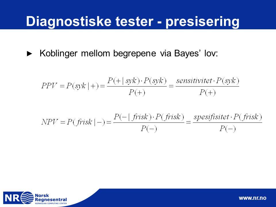 www.nr.no Diagnostiske tester - presisering ► Koblinger mellom begrepene via Bayes' lov:
